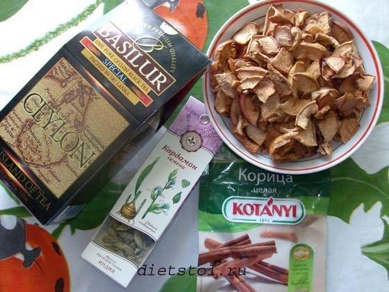 ингредиенты для ароматного чая фото