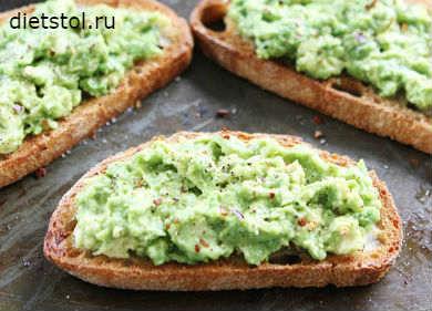 тосты с авокадо на завтрак -рецепт и фото